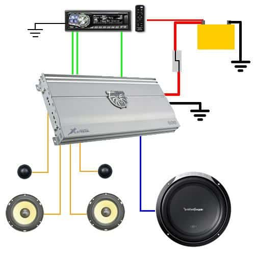 step by step instructions for installing an amplifier in your car Car Stereo Amp Wiring Diagram